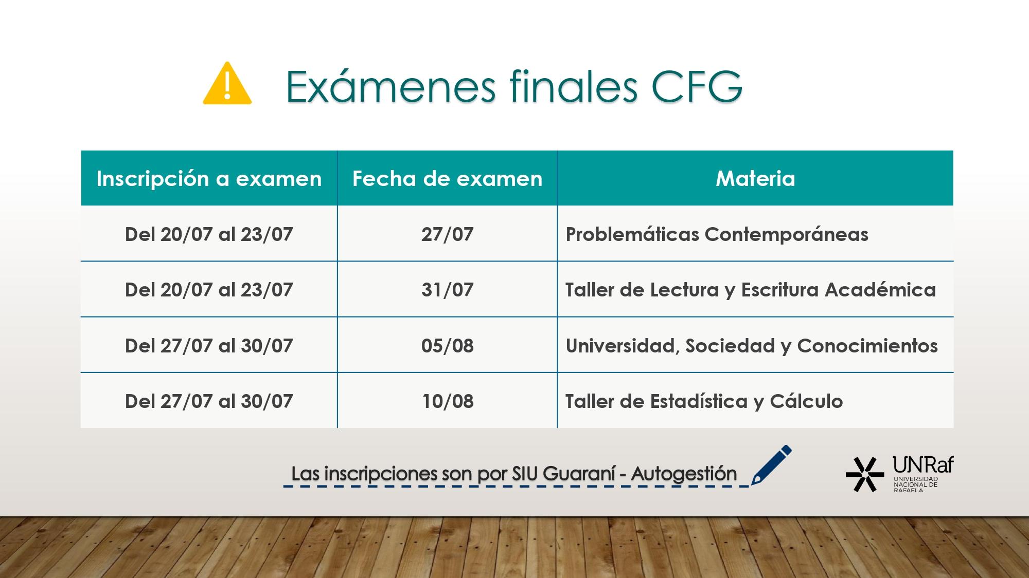 Fechas de exámenes del CFG 2020 - Llamado Julio - Agosto